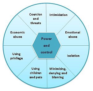 https://en.wikipedia.org/wiki/Abusive_power_and_control